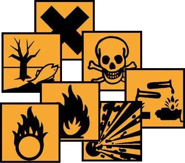 Safety warning symbols